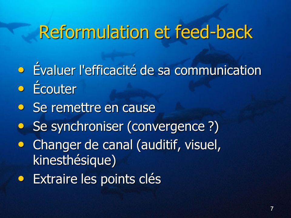 7 Reformulation et feed-back Évaluer l'efficacité de sa communication Évaluer l'efficacité de sa communication Écouter Écouter Se remettre en cause Se