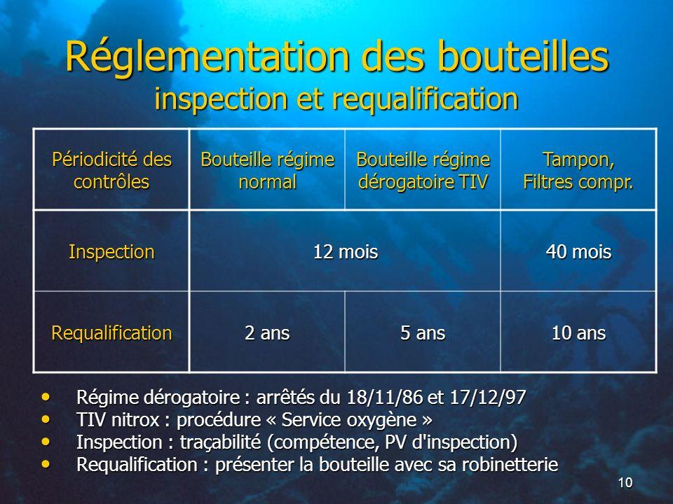 10 Réglementation des bouteilles inspection et requalification Régime dérogatoire : arrêtés du 18/11/86 et 17/12/97 Régime dérogatoire : arrêtés du 18