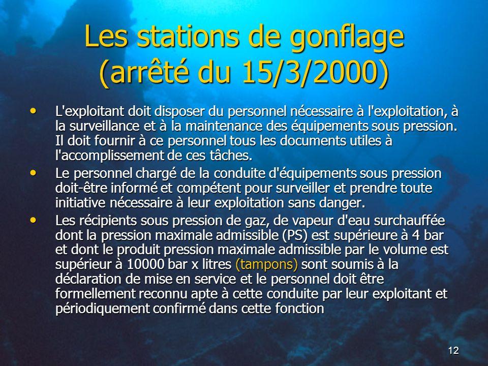 12 Les stations de gonflage (arrêté du 15/3/2000) L'exploitant doit disposer du personnel nécessaire à l'exploitation, à la surveillance et à la maint