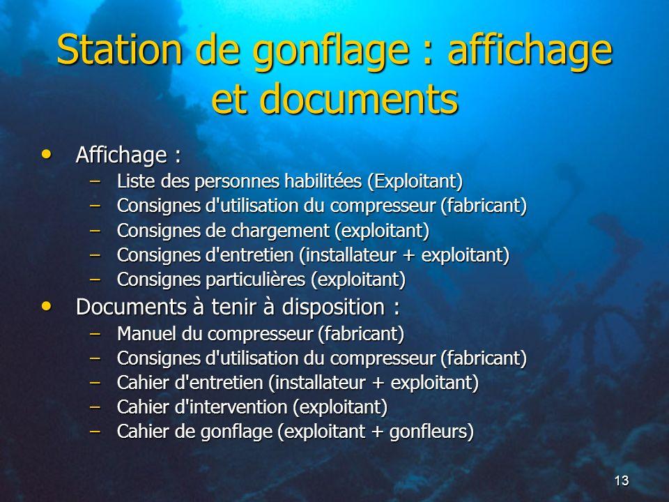 13 Station de gonflage : affichage et documents Affichage : Affichage : –Liste des personnes habilitées (Exploitant) –Consignes d'utilisation du compr
