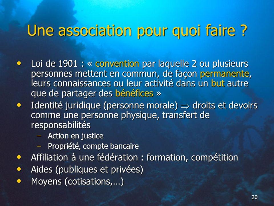 20 Une association pour quoi faire ? Loi de 1901 : « convention par laquelle 2 ou plusieurs personnes mettent en commun, de façon permanente, leurs co