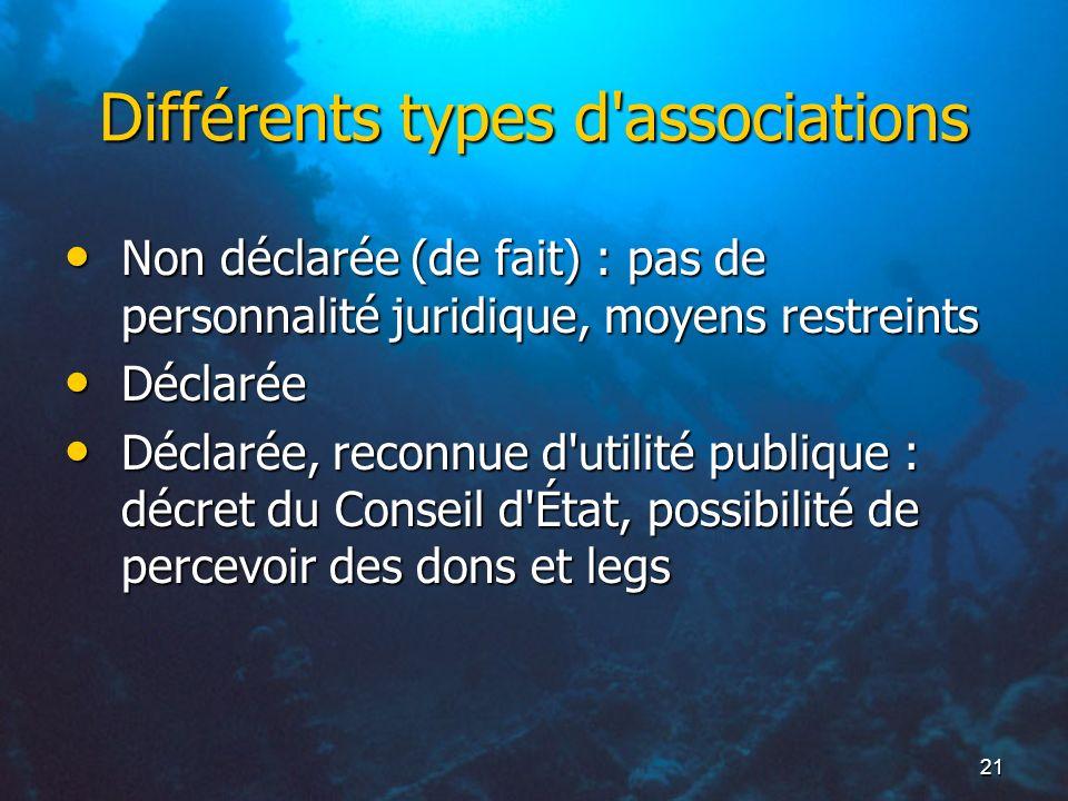 21 Différents types d'associations Non déclarée (de fait) : pas de personnalité juridique, moyens restreints Non déclarée (de fait) : pas de personnal