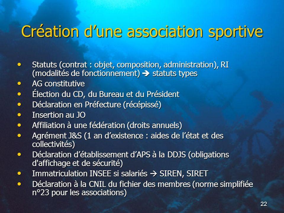 22 Création dune association sportive Statuts (contrat : objet, composition, administration), RI (modalités de fonctionnement) statuts types Statuts (
