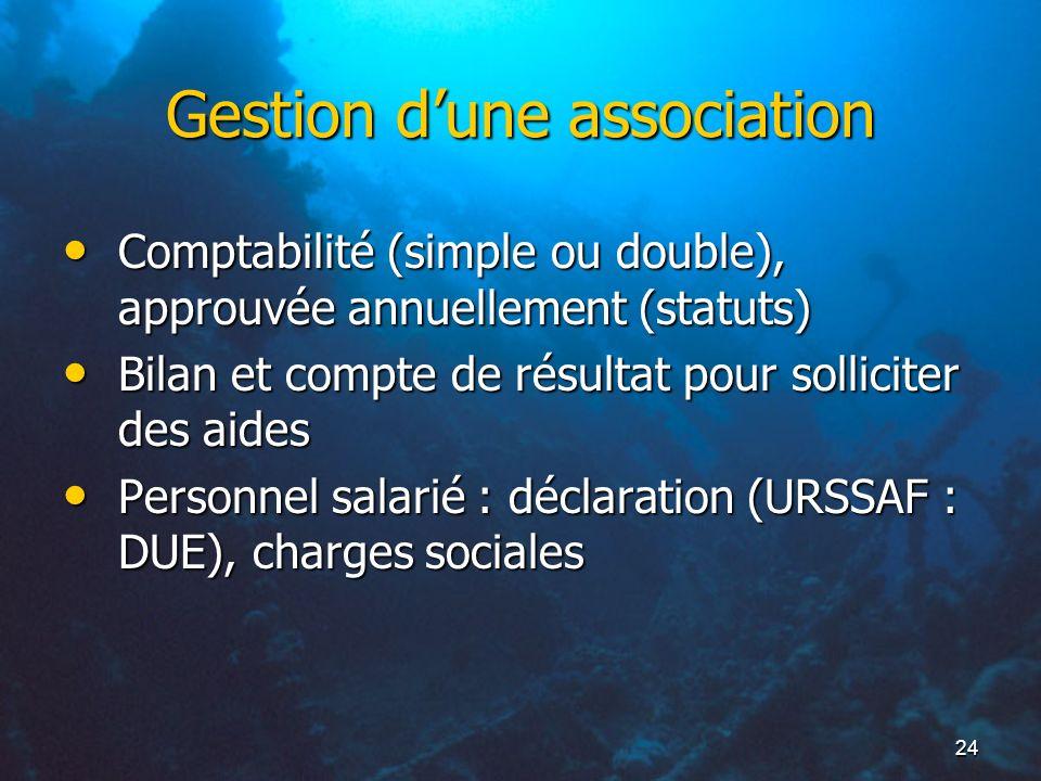 24 Gestion dune association Comptabilité (simple ou double), approuvée annuellement (statuts) Comptabilité (simple ou double), approuvée annuellement
