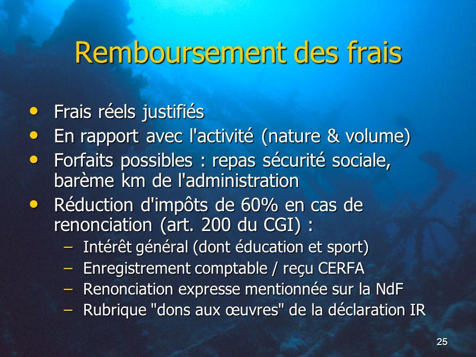 25 Remboursement des frais Frais réels justifiés Frais réels justifiés En rapport avec l'activité (nature & volume) En rapport avec l'activité (nature