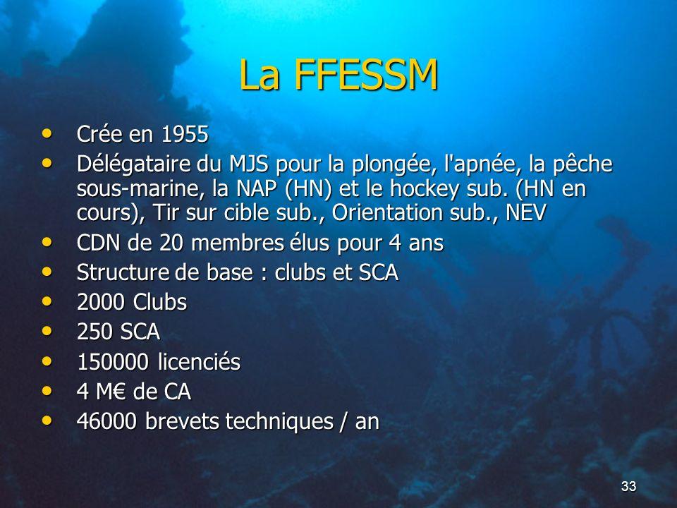 33 La FFESSM Crée en 1955 Crée en 1955 Délégataire du MJS pour la plongée, l'apnée, la pêche sous-marine, la NAP (HN) et le hockey sub. (HN en cours),