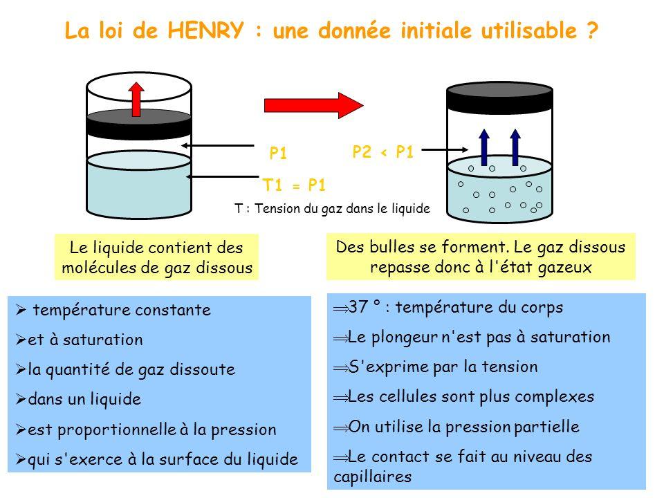 La loi de HENRY : une donnée initiale utilisable ? P2 < P1 Des bulles se forment. Le gaz dissous repasse donc à l'état gazeux température constante et