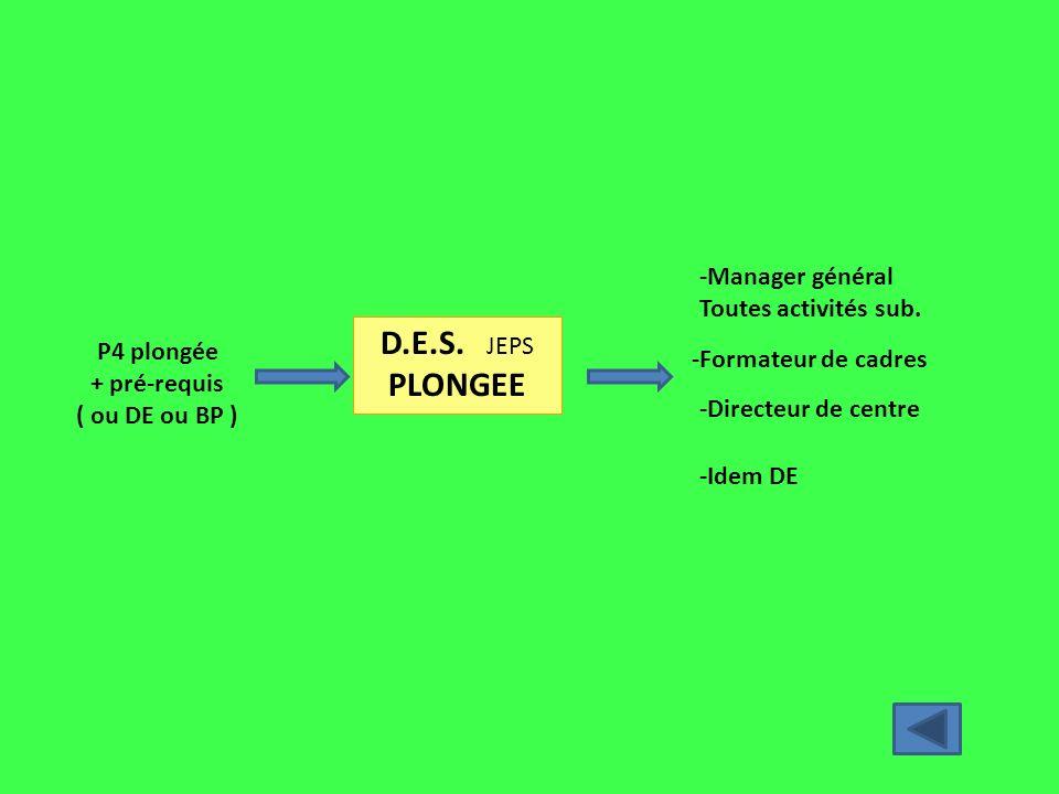 D.E.S. JEPS PLONGEE -Manager général Toutes activités sub. -Formateur de cadres -Directeur de centre -Idem DE P4 plongée + pré-requis ( ou DE ou BP )