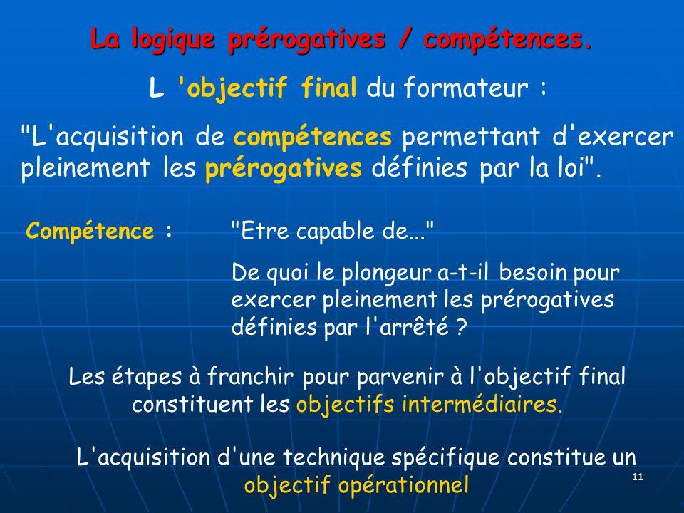 11 La logique prérogatives / compétences. L 'objectif final du formateur :