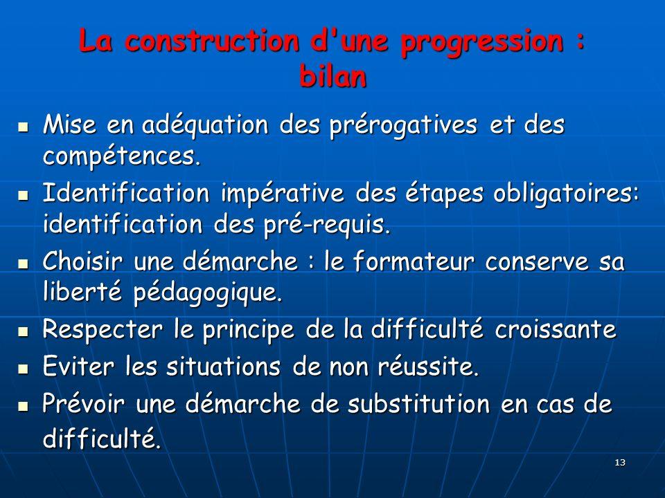 13 La construction d'une progression : bilan Mise en adéquation des prérogatives et des compétences. Identification impérative des étapes obligatoires