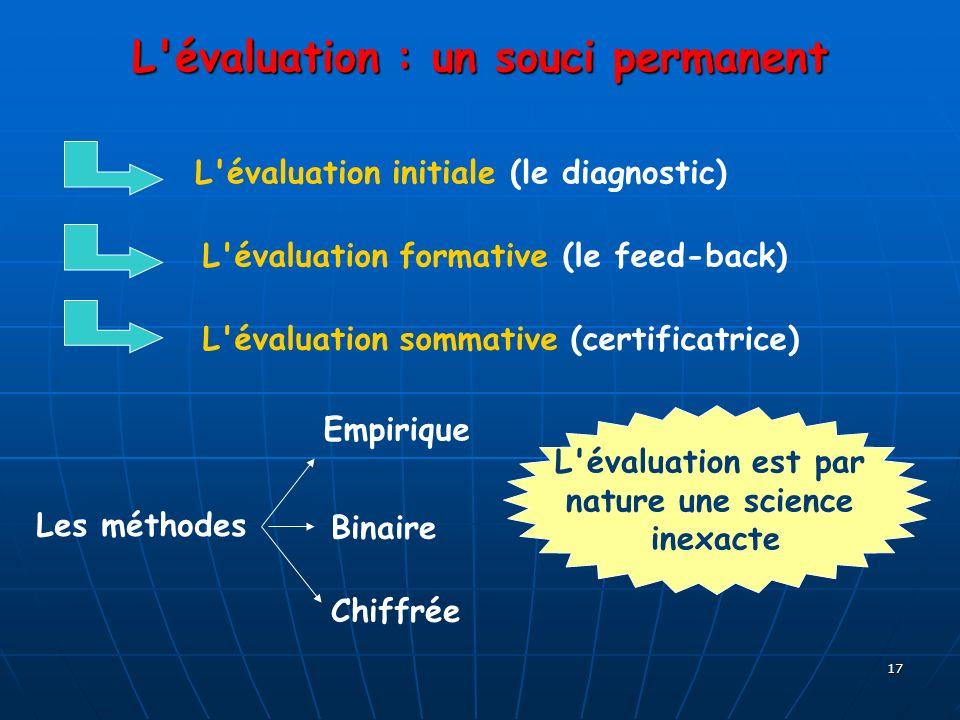 17 L'évaluation : un souci permanent L'évaluation initiale (le diagnostic)L'évaluation formative (le feed-back) L'évaluation est par nature une scienc