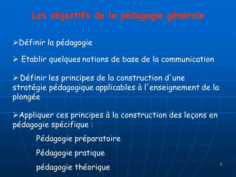 2 Les objectifs de la pédagogie générale Etablir quelques notions de base de la communication Définir les principes de la construction d'une stratégie