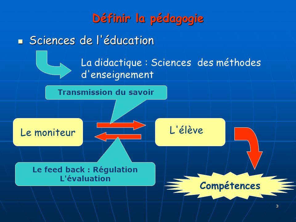 3 Définir la pédagogie Sciences de l'éducation Sciences de l'éducation La didactique : Sciences des méthodes d'enseignement Le moniteur Transmission d