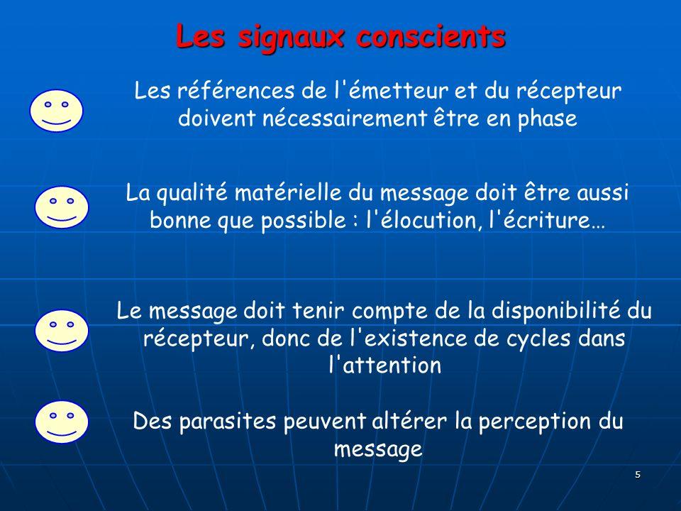 5 Les signaux conscients Les références de l'émetteur et du récepteur doivent nécessairement être en phase La qualité matérielle du message doit être