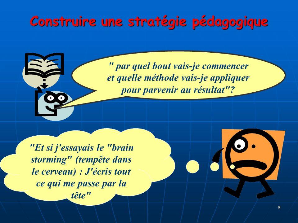 9 Construire une stratégie pédagogique