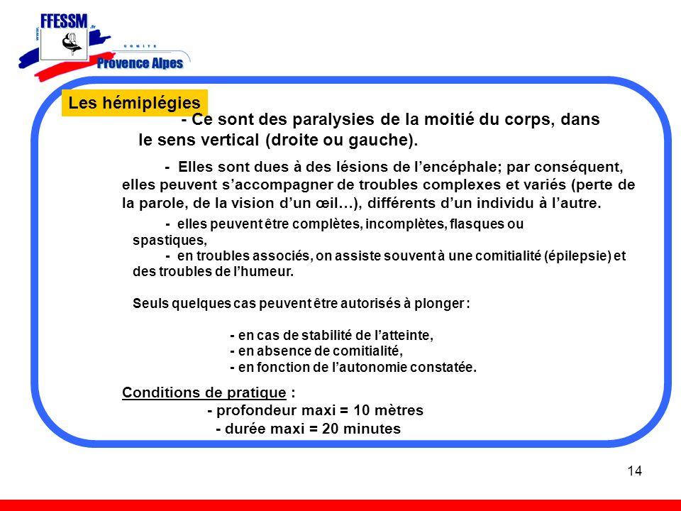 14 Les hémiplégies - Ce sont des paralysies de la moitié du corps, dans le sens vertical (droite ou gauche). - Elles sont dues à des lésions de lencép