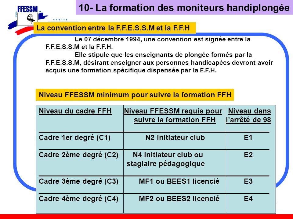 22 10- La formation des moniteurs handiplongée La convention entre la F.F.E.S.S.M et la F.F.H Le 07 décembre 1994, une convention est signée entre la