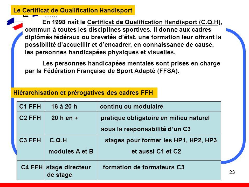 23 Hiérarchisation et prérogatives des cadres FFH Le Certificat de Qualification Handisport En 1998 naît le Certificat de Qualification Handisport (C.