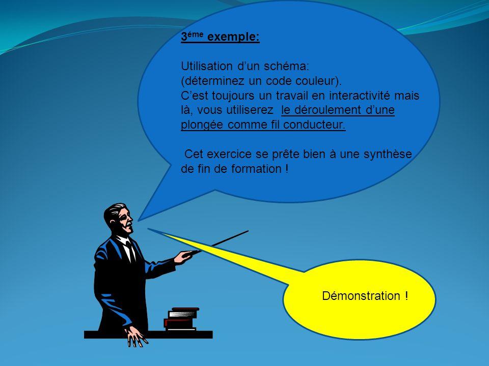 3 éme exemple: Utilisation dun schéma: (déterminez un code couleur). Cest toujours un travail en interactivité mais là, vous utiliserez le déroulement