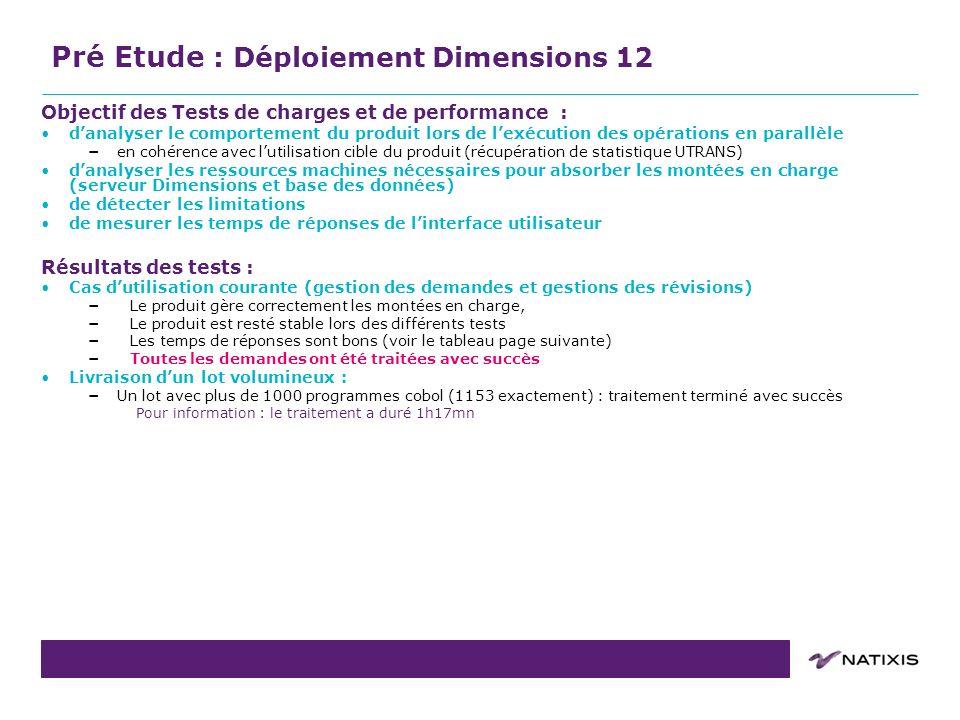 COPIL du 31/08/2011COPIL du12 Objectif des Tests de charges et de performance : danalyser le comportement du produit lors de lexécution des opérations