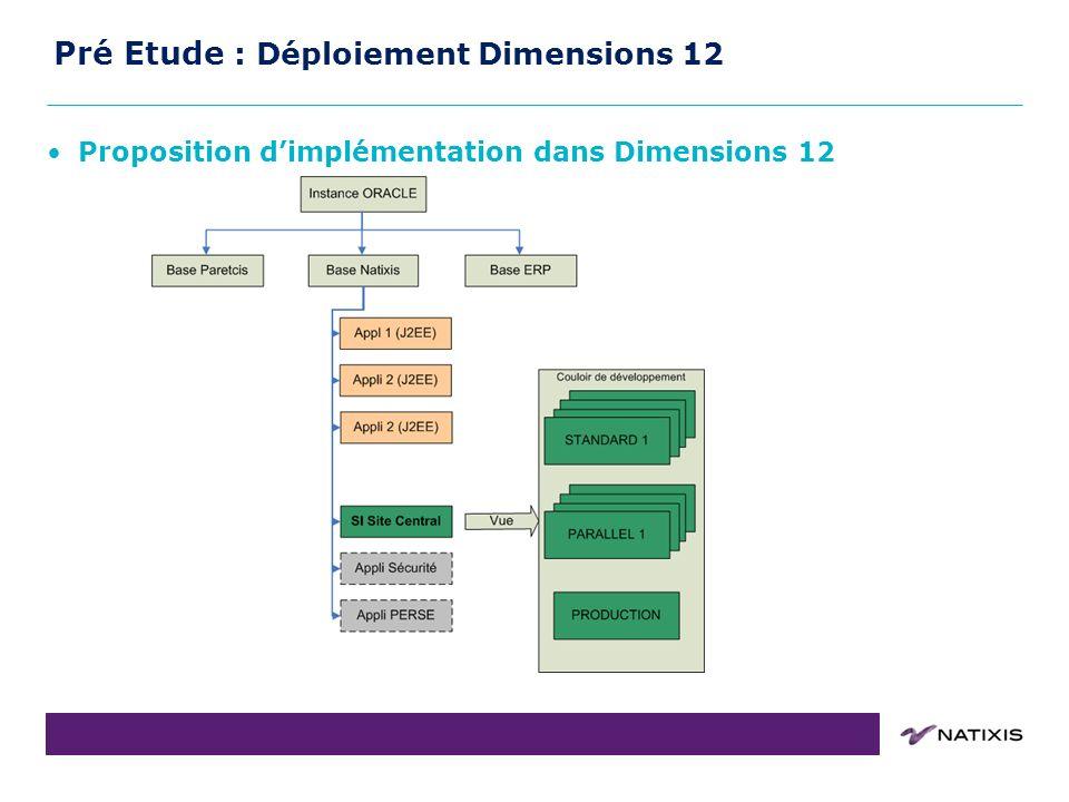 COPIL du 31/08/2011 Pré Etude : Déploiement Dimensions 12 Proposition dimplémentation dans Dimensions 12