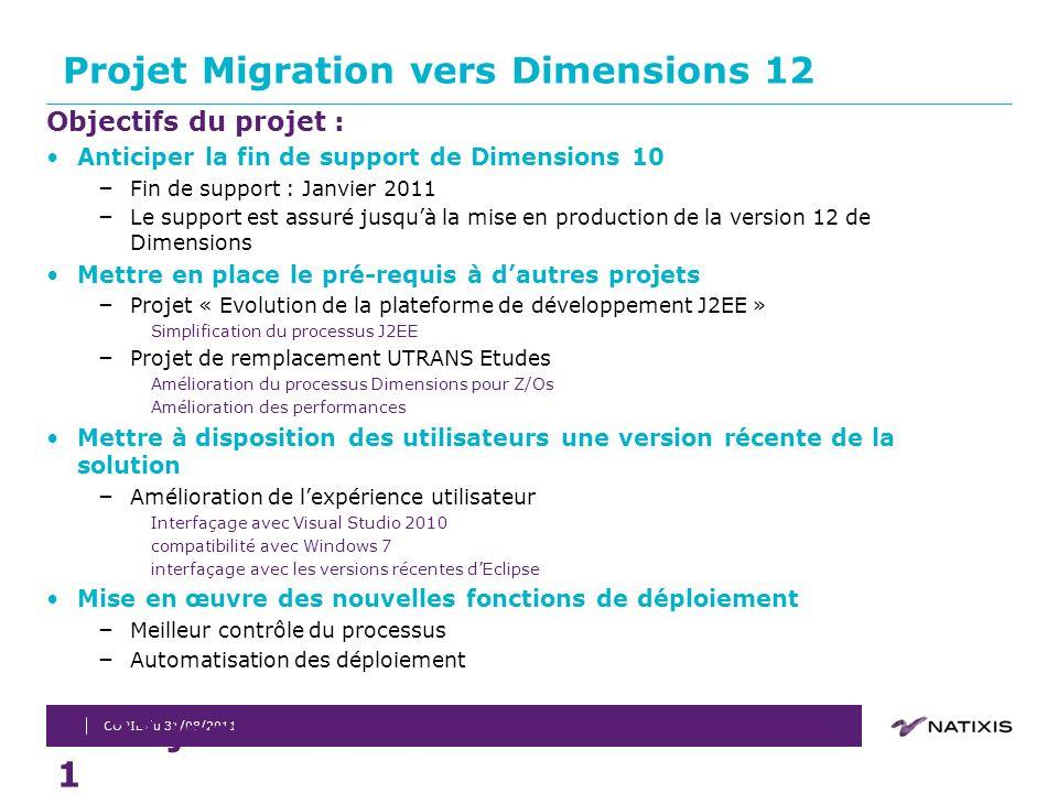COPIL du 31/08/2011 22 janvier 201421 Projet Migration vers Dimensions 12 Objectifs du projet : Anticiper la fin de support de Dimensions 10 – Fin de