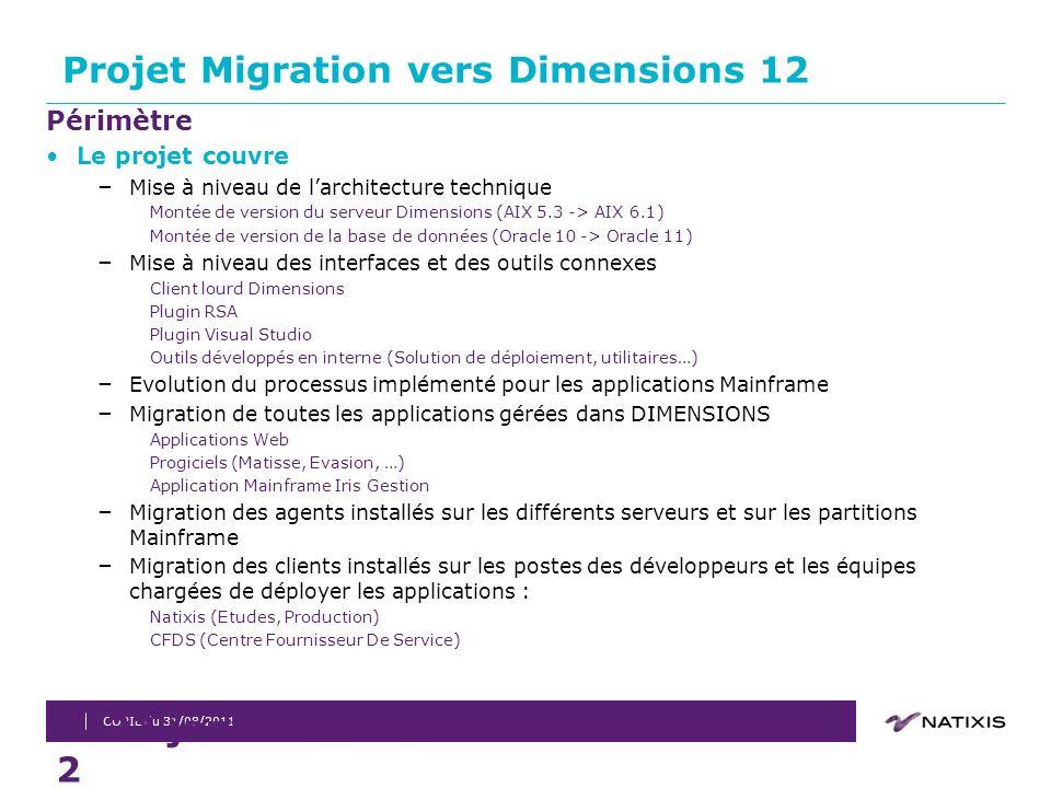 COPIL du 31/08/2011 22 janvier 201422 Projet Migration vers Dimensions 12 Périmètre Le projet couvre – Mise à niveau de larchitecture technique Montée de version du serveur Dimensions (AIX 5.3 -> AIX 6.1) Montée de version de la base de données (Oracle 10 -> Oracle 11) – Mise à niveau des interfaces et des outils connexes Client lourd Dimensions Plugin RSA Plugin Visual Studio Outils développés en interne (Solution de déploiement, utilitaires…) – Evolution du processus implémenté pour les applications Mainframe – Migration de toutes les applications gérées dans DIMENSIONS Applications Web Progiciels (Matisse, Evasion, …) Application Mainframe Iris Gestion – Migration des agents installés sur les différents serveurs et sur les partitions Mainframe – Migration des clients installés sur les postes des développeurs et les équipes chargées de déployer les applications : Natixis (Etudes, Production) CFDS (Centre Fournisseur De Service)