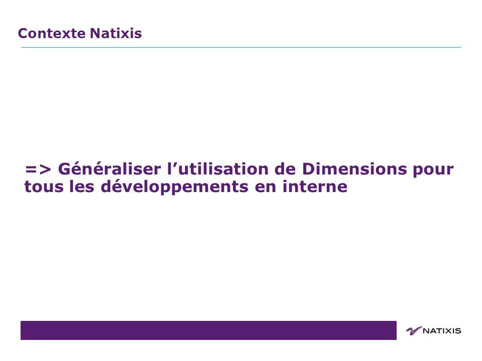 COPIL du 31/08/2011 Systèmes Distribués /Site Central Différentes solutions en production : – Dimensions, UTRANS, Rational Synergy, TFS, SVN,… Dimensions : – Solution utilisée depuis 2002 pour la gestion en configuration des applications distribuées (J2EE, C et C++,.NET, progiciel) Plus de 400 utilisateurs, 622 applications systèmes répartis – Dimensions z/OS est utilisé par une équipe depuis décembre 2008 45 utilisateurs – La version actuellement en production est Dimensions 10.1 Contexte Natixis