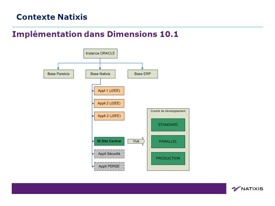COPIL du 31/08/2011 Pré Etude : Déploiement Dimensions