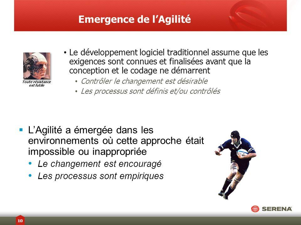 Le développement logiciel traditionnel assume que les exigences sont connues et finalisées avant que la conception et le codage ne démarrent Contrôler