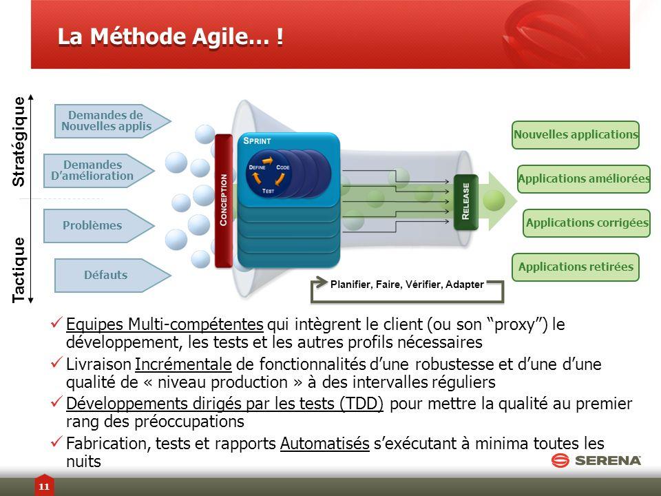 La Méthode Agile… ! Nouvelles applications Applications améliorées Applications corrigées Applications retirées Demandes de Nouvelles applis Demandes
