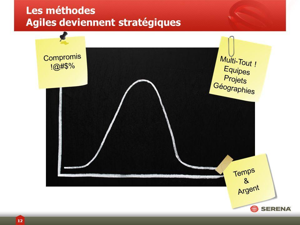 Temps & Argent Compromis !@#$% Multi-Tout ! Equipes Projets Géographies Les méthodes Agiles deviennent stratégiques 12