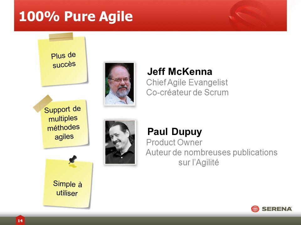 Jeff McKenna Chief Agile Evangelist Co-créateur de Scrum Paul Dupuy Product Owner Auteur de nombreuses publications sur lAgilité 100% Pure Agile Simpl