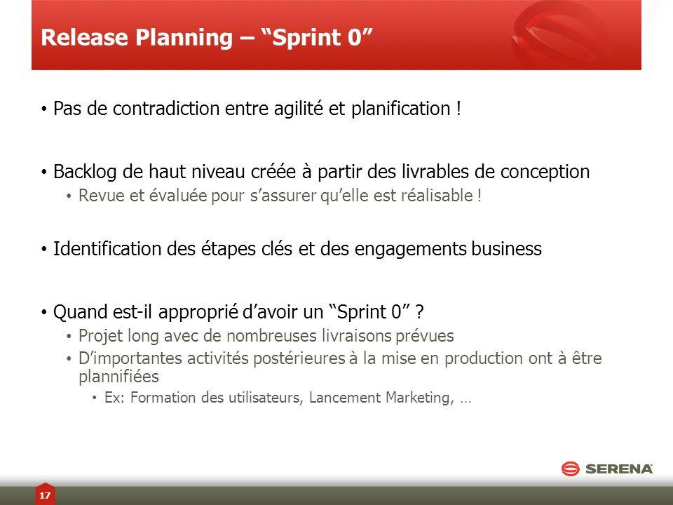 Pas de contradiction entre agilité et planification ! Backlog de haut niveau créée à partir des livrables de conception Revue et évaluée pour sassurer