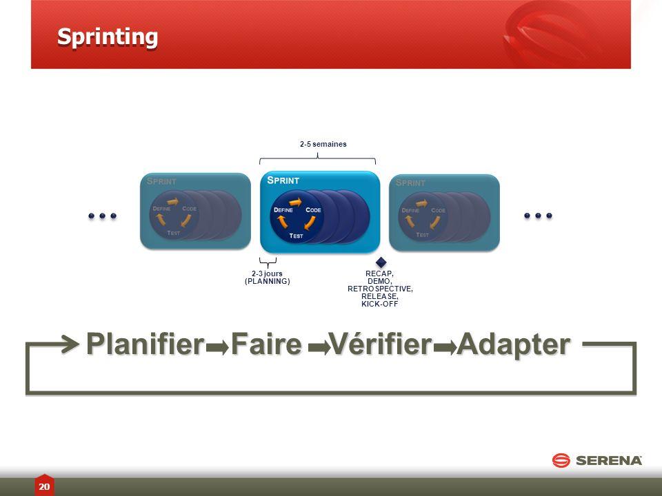 Sprinting 2-5 semaines 2-3 jours (PLANNING) RECAP, DEMO, RETROSPECTIVE, RELEASE, KICK-OFF Planifier Faire Vérifier Adapter 20
