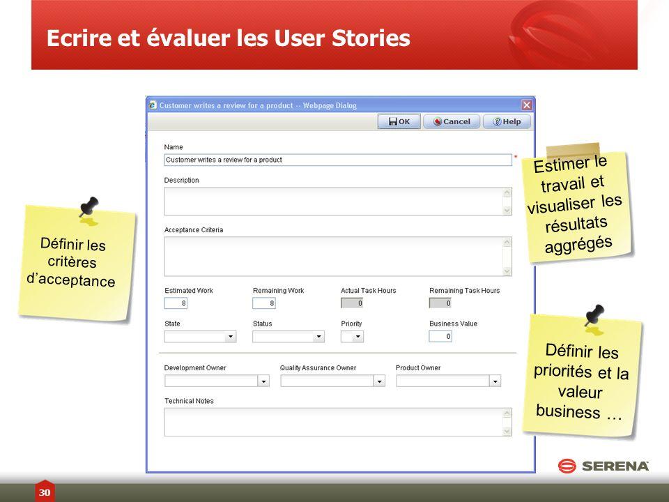 Ecrire et évaluer les User Stories Définir les critères dacceptance Estimer le travail et visualiser les résultats aggrégés Définir les priorités et l