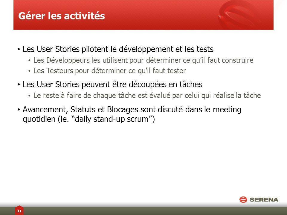 Les User Stories pilotent le développement et les tests Les Développeurs les utilisent pour déterminer ce quil faut construire Les Testeurs pour déter