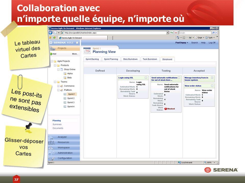 Collaboration avec nimporte quelle équipe, nimporte où Les post-its ne sont pas extensibles Le tableau virtuel des Cartes Glisser-déposer vos Cartes 3