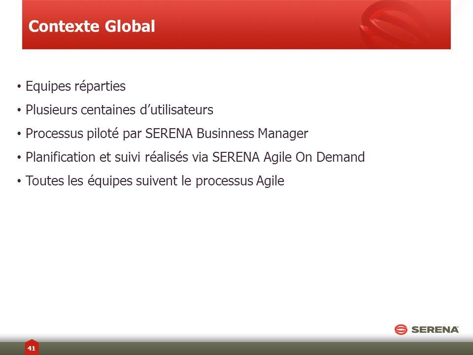 Contexte Global Equipes réparties Plusieurs centaines dutilisateurs Processus piloté par SERENA Businness Manager Planification et suivi réalisés via