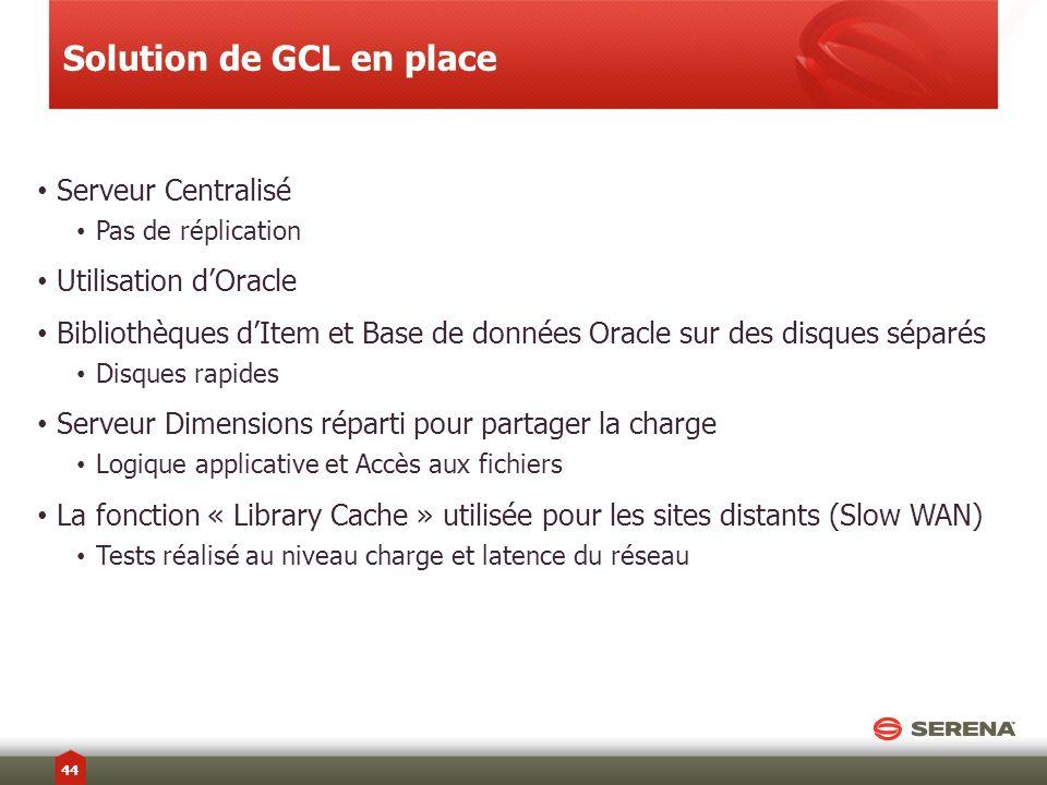 Solution de GCL en place Serveur Centralisé Pas de réplication Utilisation dOracle Bibliothèques dItem et Base de données Oracle sur des disques sépar