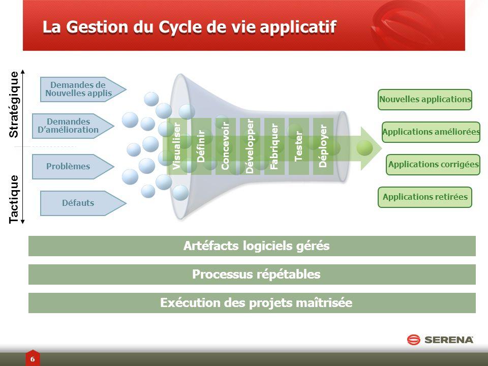 La Gestion du Cycle de vie applicatif VisualiserDéfinirConcevoirDévelopperFabriquerTesterDéployer Nouvelles applications Applications améliorées Appli
