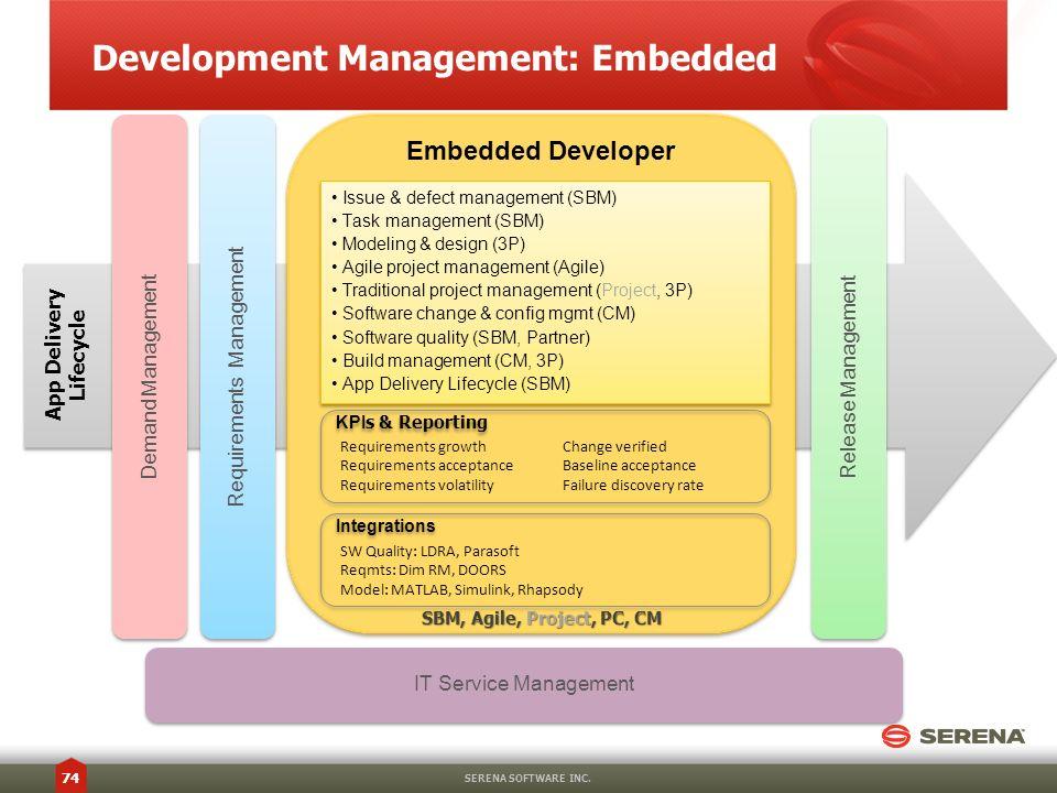 Development Management: Embedded SERENA SOFTWARE INC. 74 Embedded Developer Release Management App Delivery Lifecycle IT Service Management Issue & de