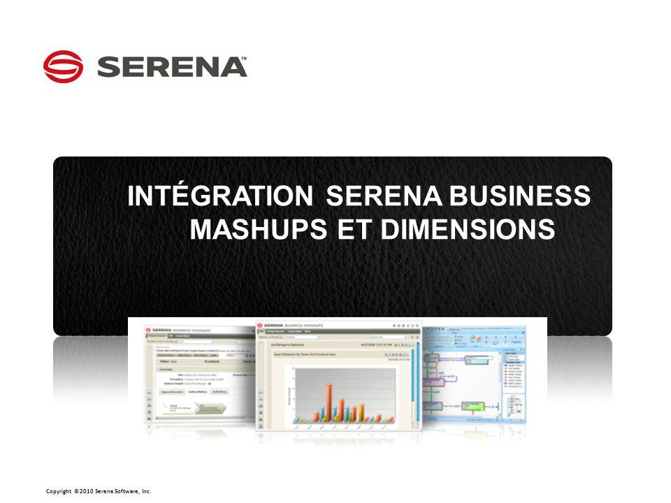 52 Copyright ©2010 Serena Software, Inc.