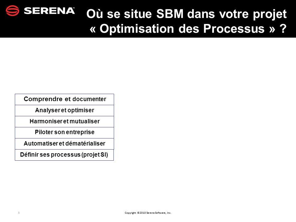 36 Copyright ©2010 Serena Software, Inc. DÉMONSTRATEUR Objectifs du démonstrateur