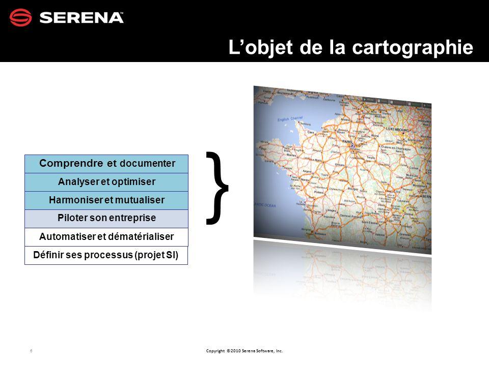 27 Copyright ©2010 Serena Software, Inc. Gestion des Compsants