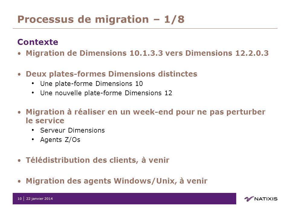 22 janvier 201410 Processus de migration – 1/8 Contexte Migration de Dimensions 10.1.3.3 vers Dimensions 12.2.0.3 Deux plates-formes Dimensions distin