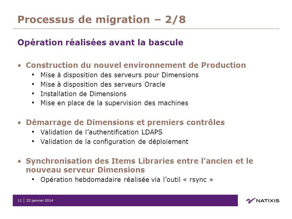 22 janvier 201411 Processus de migration – 2/8 Opération réalisées avant la bascule Construction du nouvel environnement de Production Mise à disposit