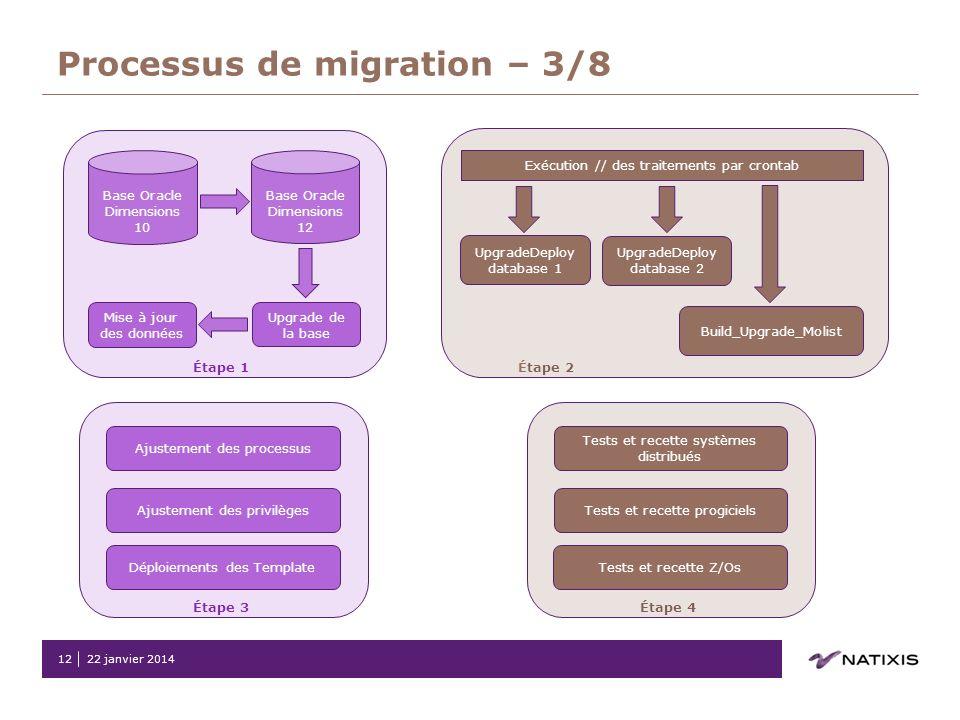 22 janvier 201412 Processus de migration – 3/8 Base Oracle Dimensions 10 Base Oracle Dimensions 12 Upgrade de la base Étape 1 Mise à jour des données