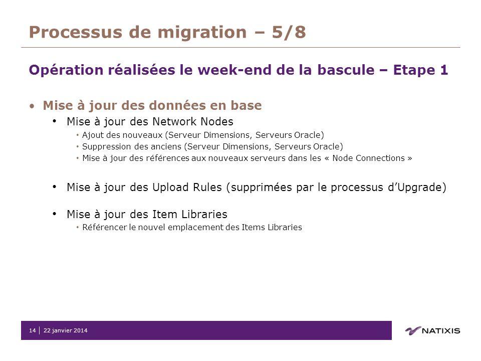 22 janvier 201414 Processus de migration – 5/8 Opération réalisées le week-end de la bascule – Etape 1 Mise à jour des données en base Mise à jour des