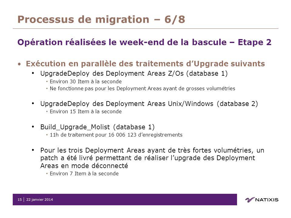 22 janvier 201415 Processus de migration – 6/8 Opération réalisées le week-end de la bascule – Etape 2 Exécution en parallèle des traitements dUpgrade
